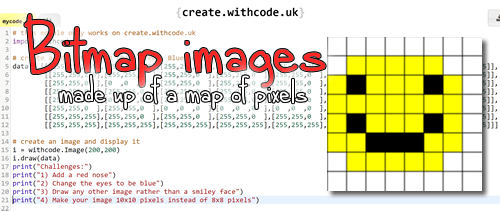 Data Representation of Images (vectors and bitmaps with code