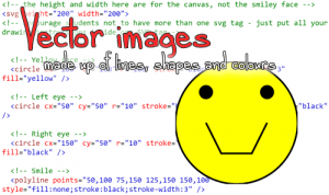 Data representation of images: Vector images