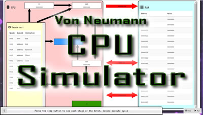 Von Neumann CPU Simulator showing the fetch decode execute cycle
