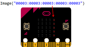 Images on micro:bit