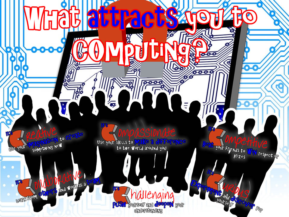 Can Computing be: Creative, Compassionate, Competitive, Collaborative, Challenging and Curious ?