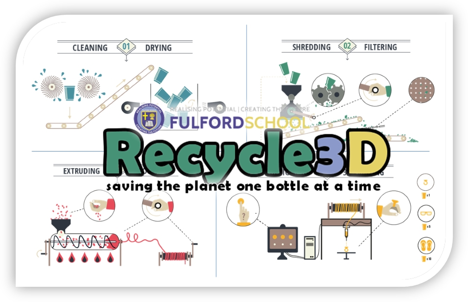 Recycle3D at Fulford STEM Club
